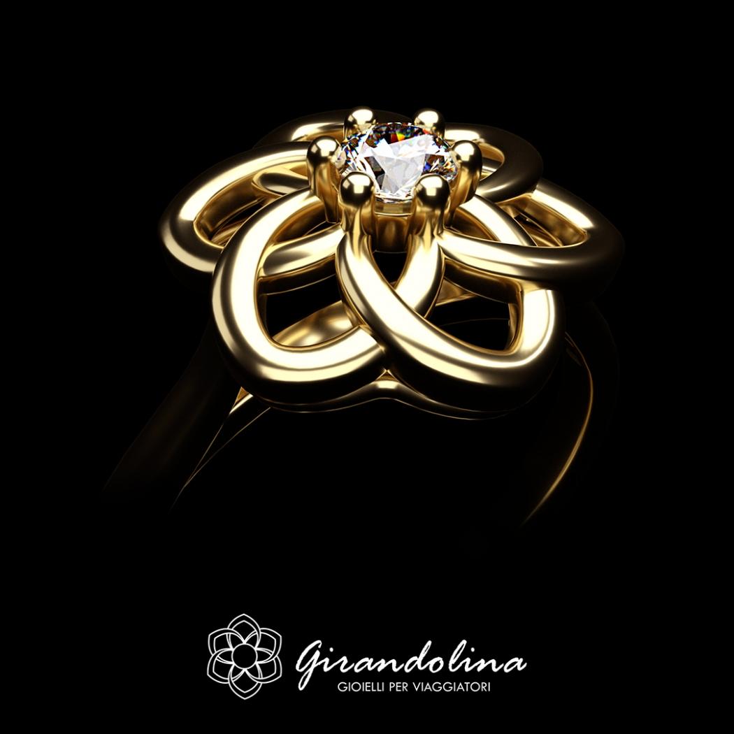 Girandolina Collection